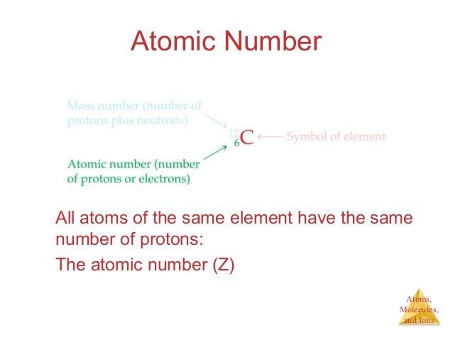 6: Molecules and Molecular Compounds
