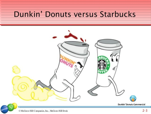 dunkin donut five generic strategies Start studying mgt 499- chapter 5 learn vocabulary, terms, and more with flashcards, games, and other study tools  focusing on generic strategies allows .