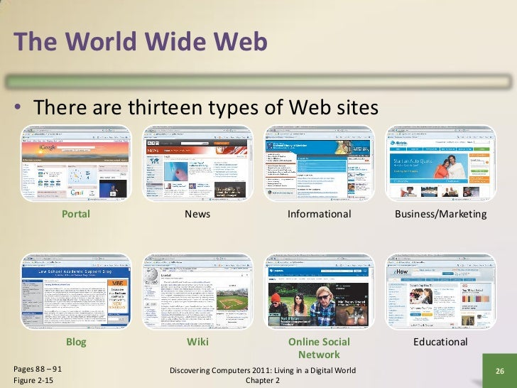 Internet and world wide web 26 the world wide web fandeluxe Images