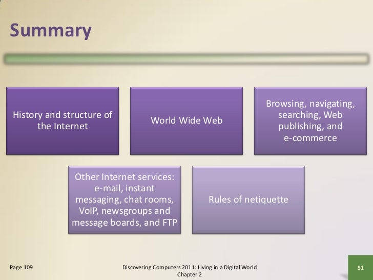 Internet and world wide web 51 summary browsing navigatinghistory and structure of searching web world wide web the internet fandeluxe Images