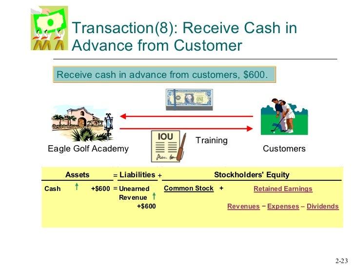 Money market loans ltd image 7