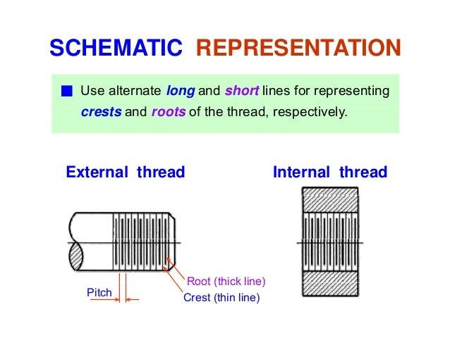 Schematic Thread Representation - Download Wiring Diagrams •