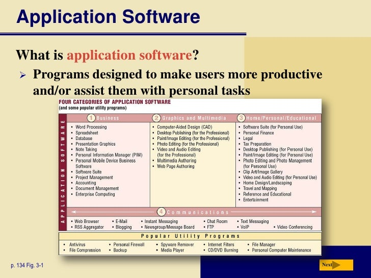 a software chapter 3 key terms Study 42 chapter 3 key terms flashcards from alyssa m on studyblue.