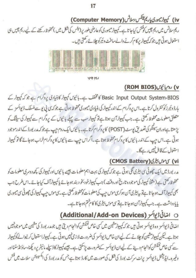 Chapter 03 Basic Computer Components ~ Urdu Guide