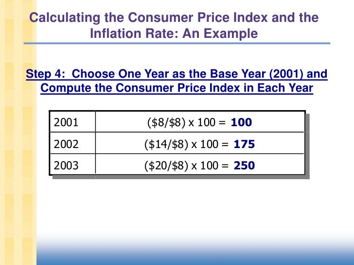inflation and consumer price indices Calculating consumer price index (cpi) it is widely used as a measure of inflation calculating consumer price index (and the inflation rate.