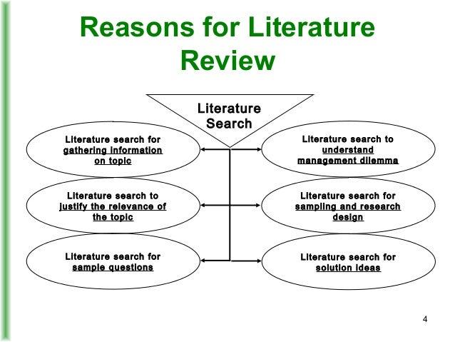 define bibliographies
