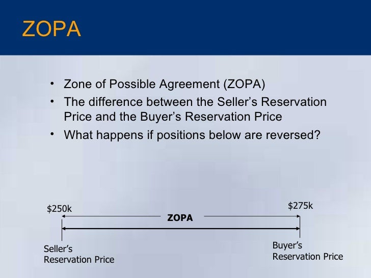 zopa negotiation Negotiation terminology interests are the underlying concerns, needs, desires  or fears behind a negotiator's position by uncovering a party's.