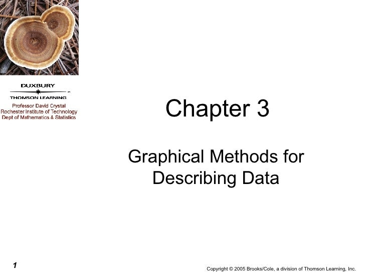Chapter 3 Graphical Methods for Describing Data