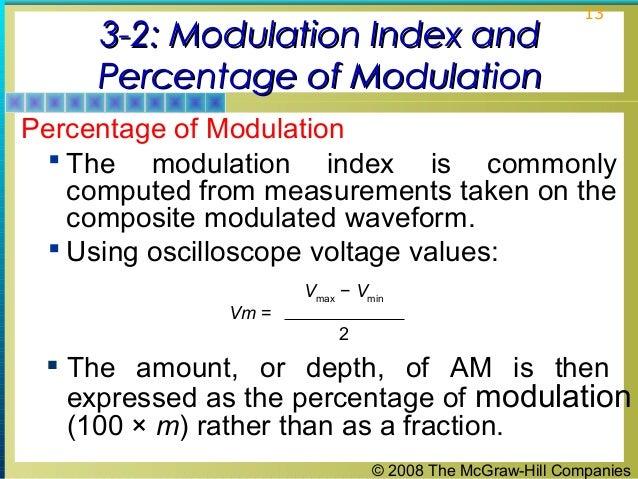 Afbeeldingsresultaat voor percentage of modulation.