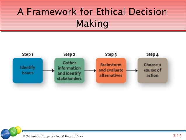 ethical framework of decision making A guide to ethical decision making  managing any organisation, either as a board member or manager,  for ngos faced with ethical dilemmas, the following framework 2.
