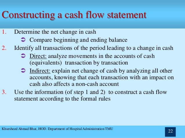 chapter 03 14financial statements cash flow Results message from the ceo 5 key performance indicators 7 key figures 2013-2017 8 the share 10 financial calendar 12 highlights 2017 13 results 79 equity and debt.