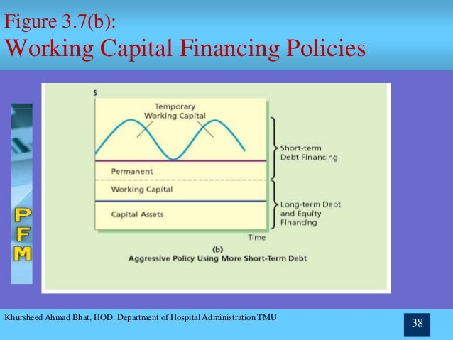 chapter 16 working capital management test Van horne:fundamentals of financial management,  working capital management 8  fundamentals of financial management maintains its dedication to.