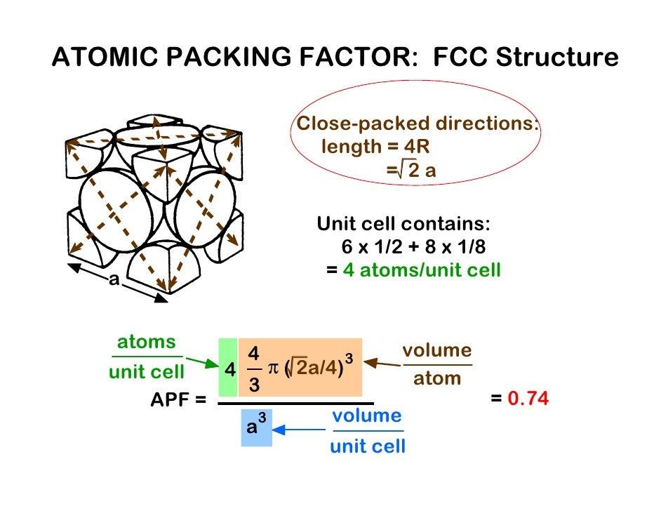 chapter 03 c r y s t a l s unit cell sc fcc unit cell diagram