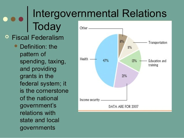 Intergovernmental Relations Today  Fiscal Federalism  Definition: the pattern of spending, taxing, and providing grants ...