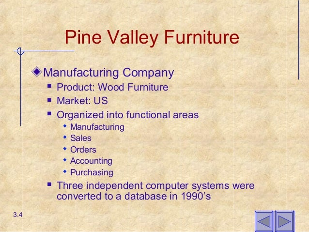 pine valley furniture case study chapter 4 Bus 401 chapter 3-4:  oneclass is the study buddy i never had before and definitely gives me  balance the benefits of customization with the costs case 1:.