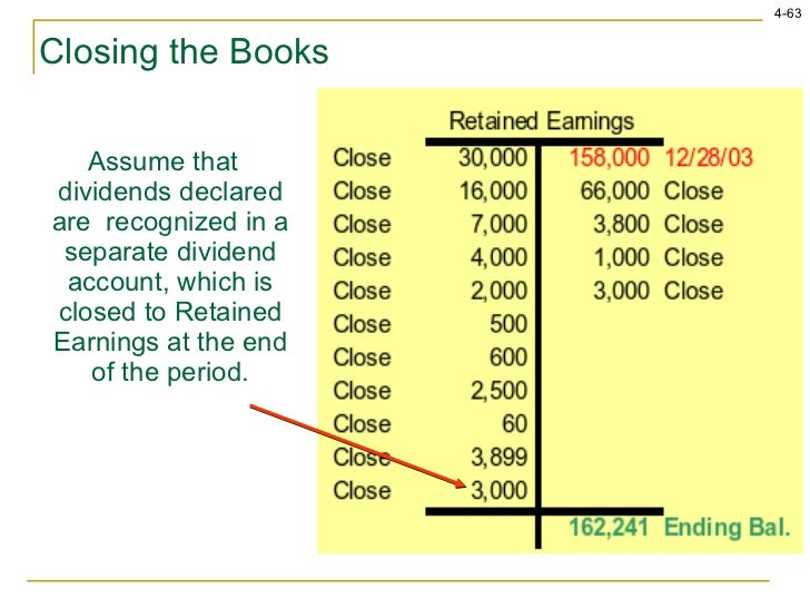 how to find dividends declared