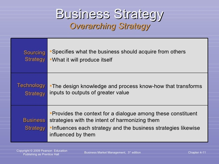 Business Strategy Overarching Strategy Business Market Management,  3 rd  edition Chapter 4- Sourcing Strategy <ul><li>Spe...