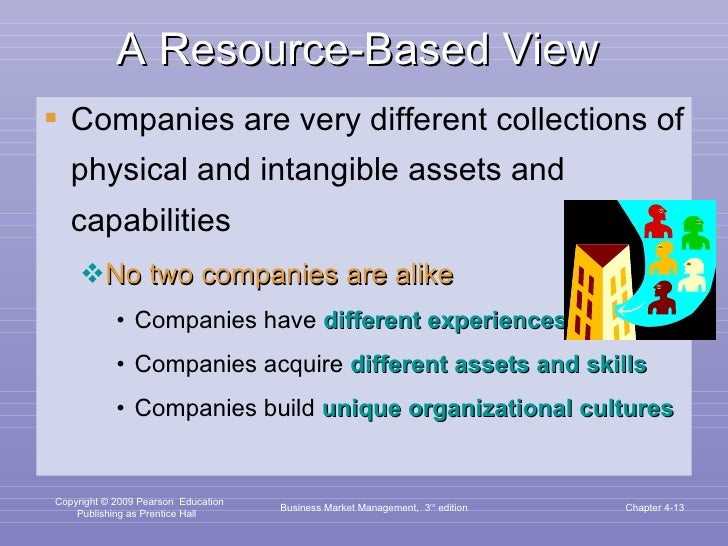A Resource-Based View  <ul><li>Companies are very different collections of physical and intangible assets and capabilities...