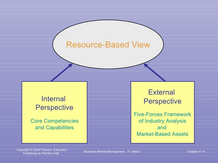 Business Market Management,  3 rd  edition Chapter 4- Resource-Based   View Internal  Perspective Core Competencies and Ca...