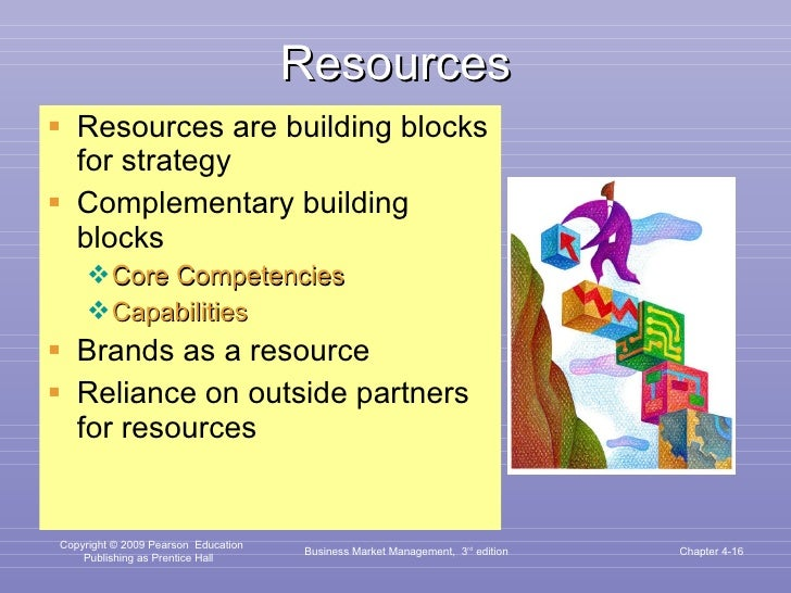 Resources <ul><li>Resources are building blocks for strategy </li></ul><ul><li>Complementary building blocks </li></ul><ul...