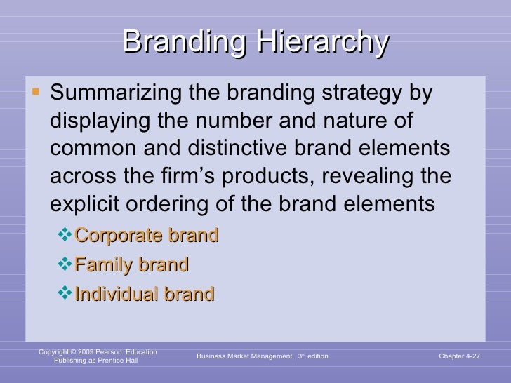 Branding Hierarchy <ul><li>Summarizing the branding strategy by displaying the number and nature of common and distinctive...