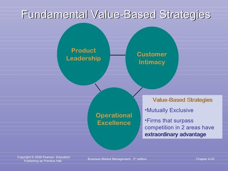 Fundamental Value-Based Strategies Business Market Management,  3 rd  edition Chapter 4- Product Leadership Customer Intim...