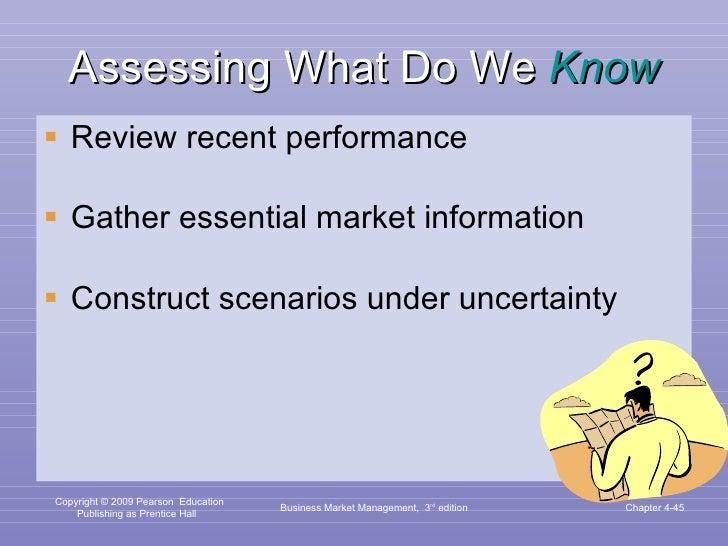 Assessing What Do We  Know <ul><li>Review recent performance </li></ul><ul><li>Gather essential market information </li></...