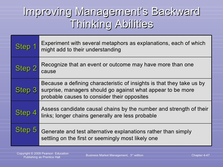 Improving Management's Backward Thinking Abilities Business Market Management,  3 rd  edition Chapter 4- Step 1 Experiment...
