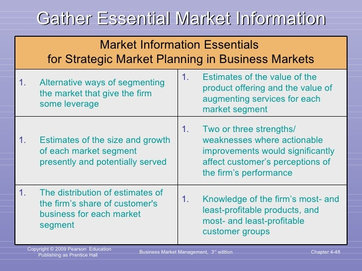 Gather Essential Market Information Business Market Management,  3 rd  edition Chapter 4- Market Information Essentials  f...