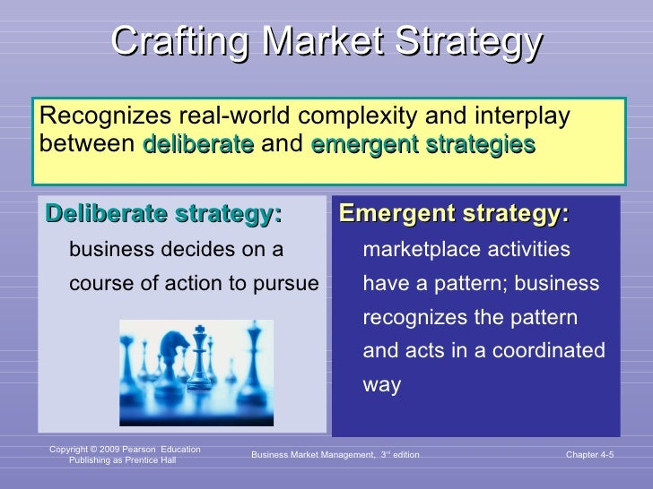 Crafting Market Strategy <ul><li>Recognizes real-world complexity and interplay between  deliberate  and  emergent   strat...