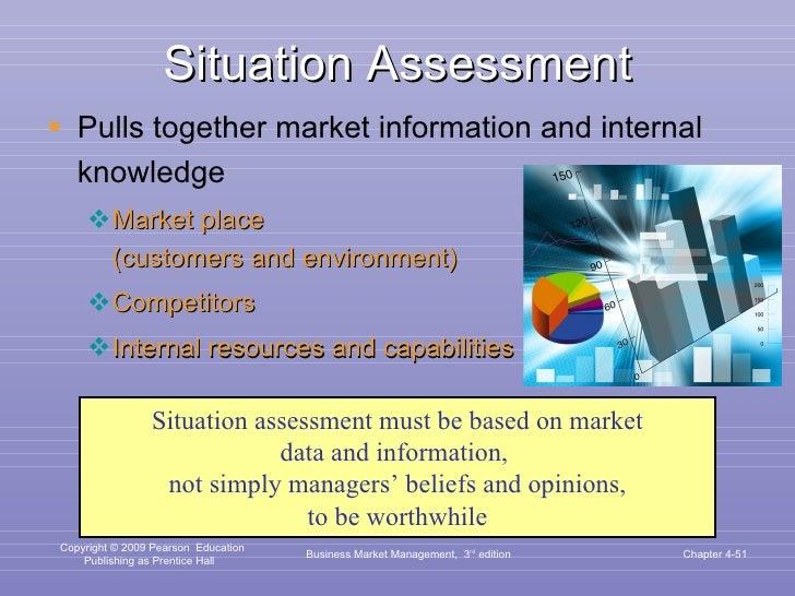 Situation Assessment <ul><li>Pulls together market information and internal knowledge </li></ul><ul><ul><li>Market place  ...