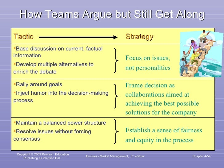 How Teams Argue but Still Get Along Business Market Management,  3 rd  edition Chapter 4- Tactic <ul><ul><li>Strategy </li...