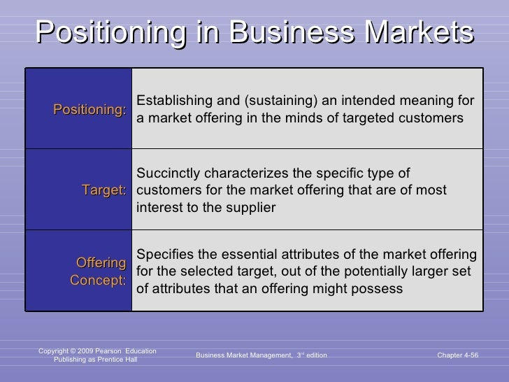 Positioning in Business Markets Business Market Management,  3 rd  edition Chapter 4- Positioning: Establishing and (susta...