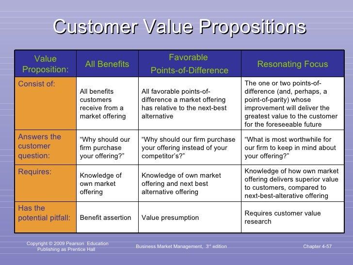 Customer Value Propositions Business Market Management,  3 rd  edition Chapter 4- Value Proposition: All Benefits Favorabl...