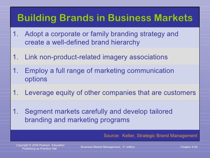 Business Market Management,  3 rd  edition Chapter 4- Building Brands in Business Markets <ul><li>Adopt a corporate or fam...