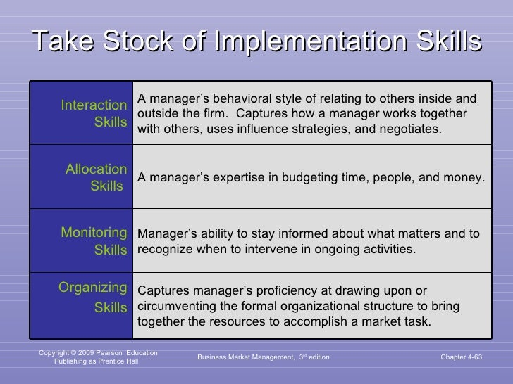 Take Stock of Implementation Skills Business Market Management,  3 rd  edition Chapter 4- Interaction Skills A manager's b...