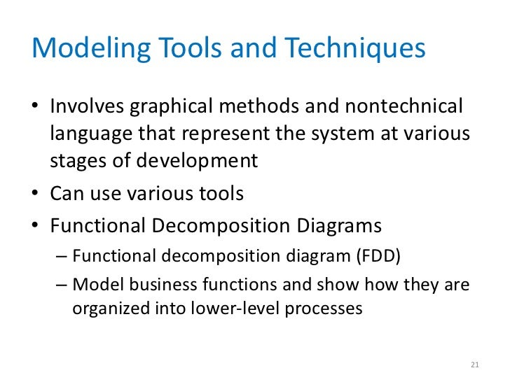 Requirements modeling chapter 04 21 ccuart Images