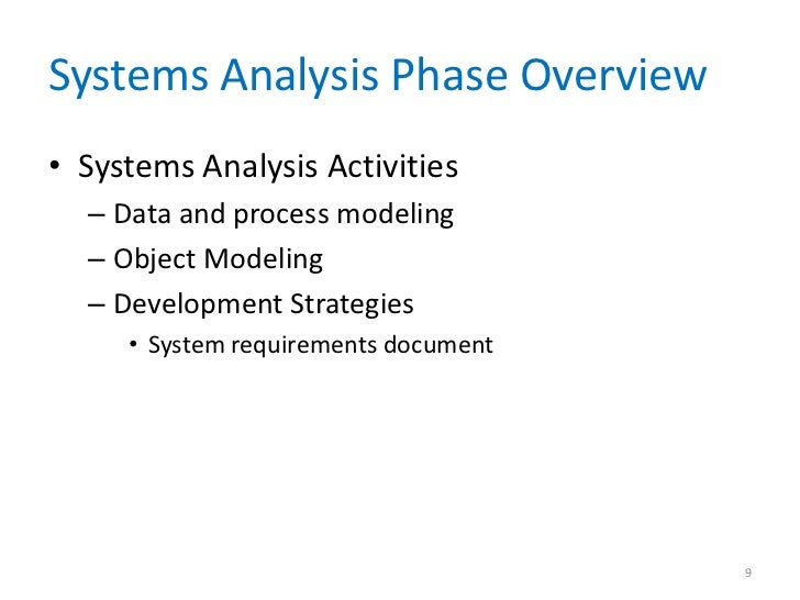 system modeling requirement analysis essay View notes - 3 system analysis part 1 requirements modeling from system ana es422 at bulacan state university hagonoy campus system analysis part 1 requirements.