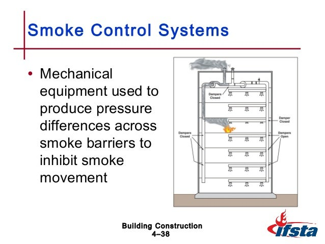 smoke control by pressurisation This course discusses the smoke control systems and examines the design  considerations associated with stairwell pressurization systems.