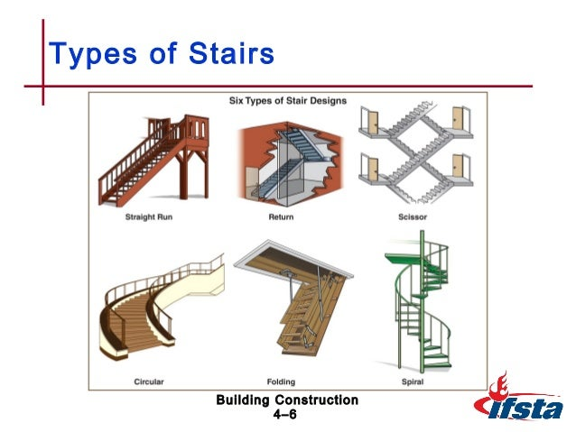 Building Code Convenience Stairs