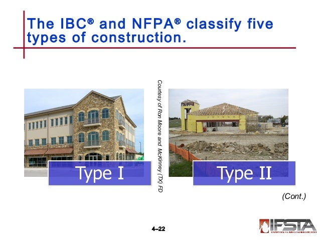 Building Construction Types : Chapter