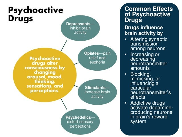 an overview of the psychoactive substances and their effects The user-based online organization erowid aims to provide unbiased information about a broad variety of psychoactive substances their  their effects are.