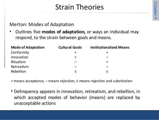 merton s modes adaptation
