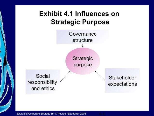 ethics and corporate strategy The definition of ethics is, at a simplistic level, to do no harm an understanding of the definition of business ethics and ethics in decision making is important in our business environment today.