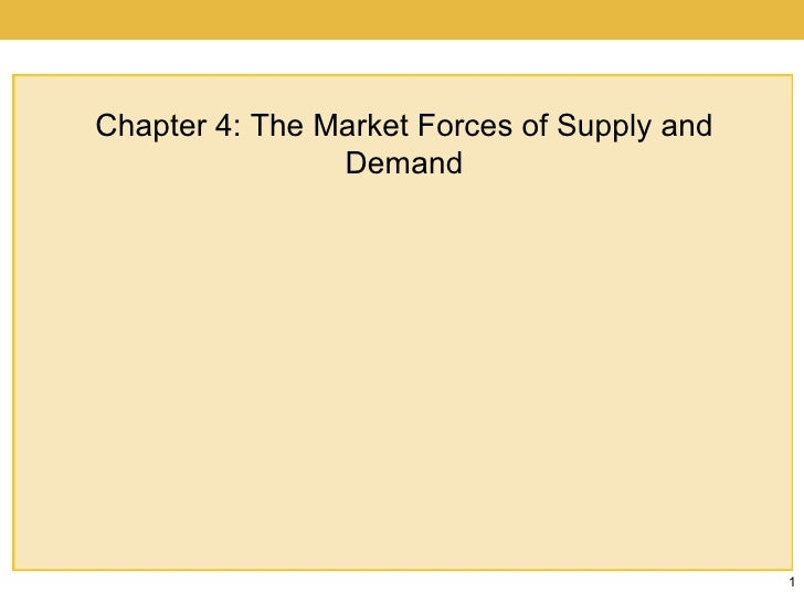 Chapter 4: The Market Forces of Supply and Demand
