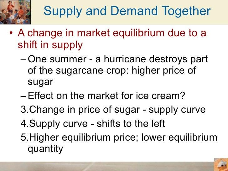 Market Failure of Sugar Sweatened Beverages Essay
