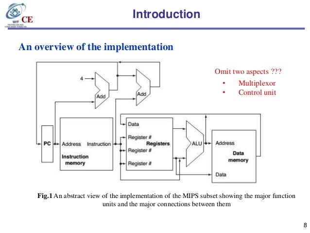 mips instruction set reference