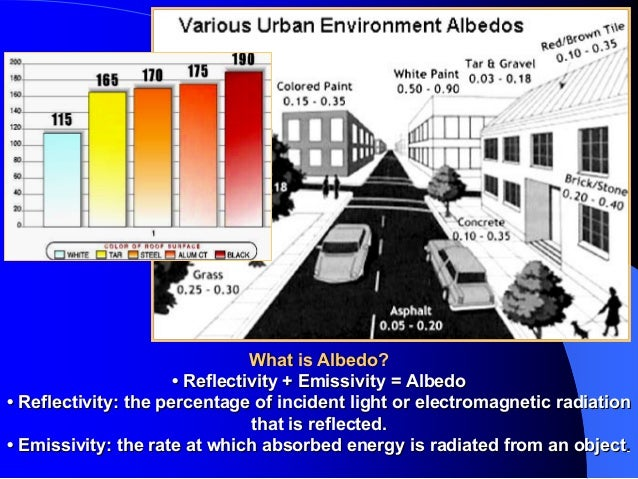 an introduction to the global energy balance Ess220 prof jin-yi yu lecture 2: global energy balance planetary energy balance energy absorbed by earth = energy emitted by earth role of the atmosphere greenhouse effect.