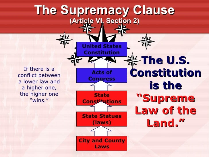 supremacy clause Art vi—prior debts, supremacy clause, etc919 cl 2—supremacy of the constitution, laws, treaties 6 treatment of preemption principles and standards is set out under the com- merce clause, which is the greatest source of preemptive authority.