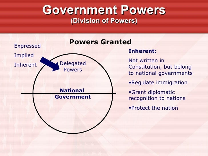 Chapter 04 presentation on powers
